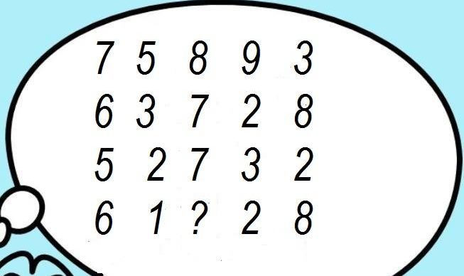 Jaké číslo patří místo otazníku?