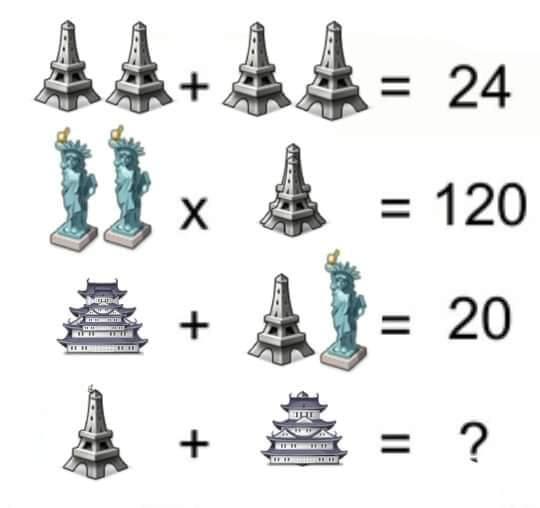Jaký je výsledek?