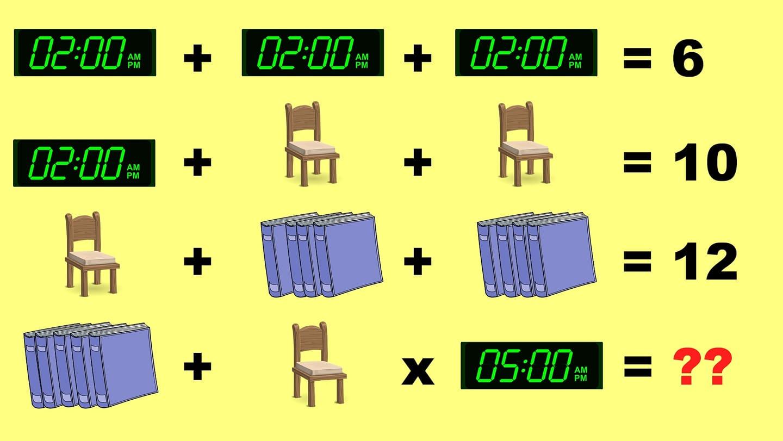 příklad - židle - knihy - hodiny
