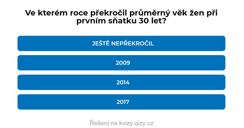 Statisticky Kviz Vek Zen