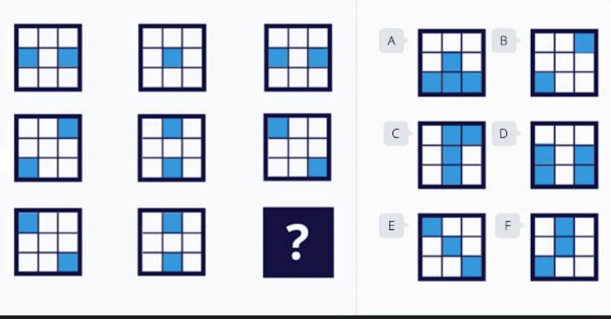 IQ test – který obrazec doplníte?